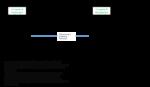 Chapter II Annex II example 4