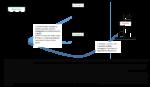 Chapter II Annex II example 6
