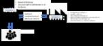Chapter II Annex II example 8